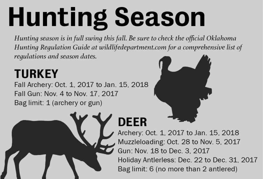 Open+Season+-+Deer+and+Turkey