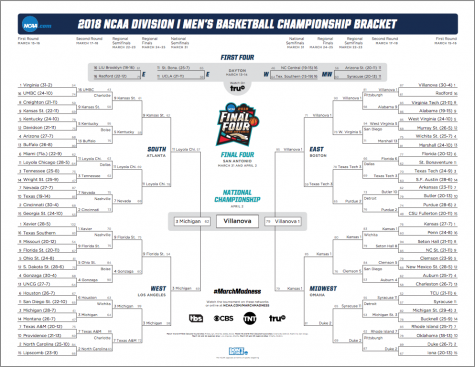 March Madness comes to an end