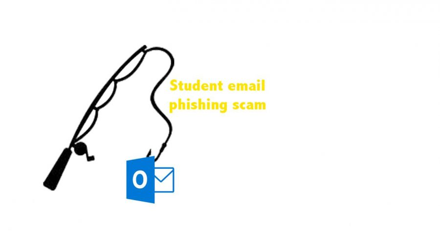 Beware+of+phishing+emails