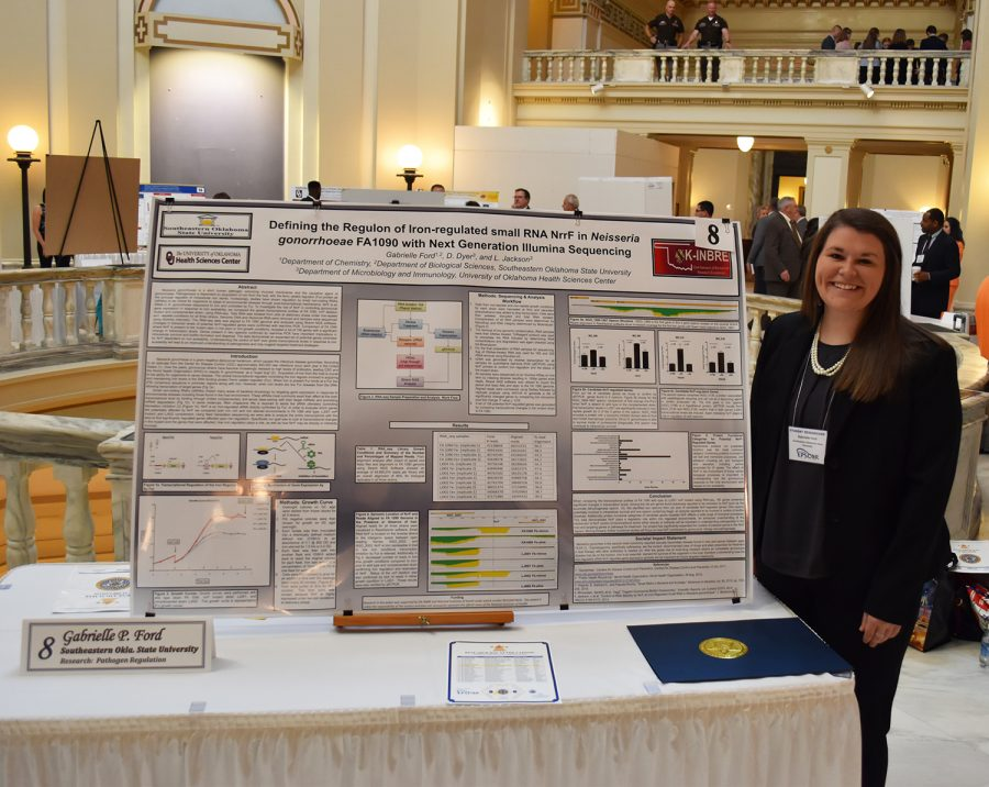 Gabrielle P. Ford of Durant was selected to represent Southeastern Oklahoma State University at Research Day held recently at the State Capitol.Ford is graduating from Southeastern in May with a double-major in Chemistry and Biological Sciences, and will start her Pharmacy Doctorate training at the University of Oklahoma-Health Sciences Center in August.