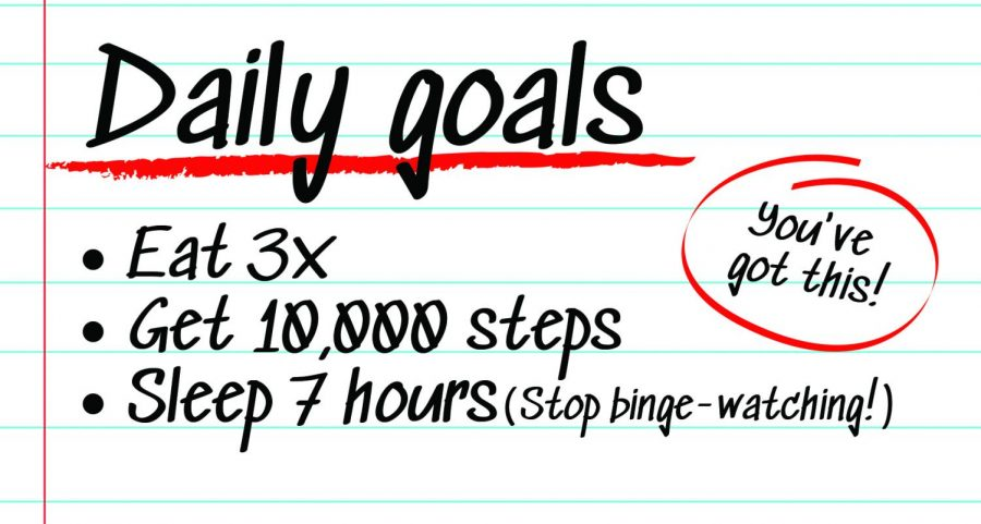 Set+daily+goals+to+keep+yourself+motivated+and+healthy.+A+simple+three-part+check+list+can+make+a+mountain+of+difference.